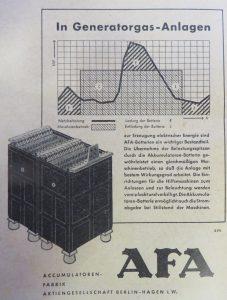 Energiespeicher als Ausgleich der Belastungsspitzen im Holzgasbetrieb